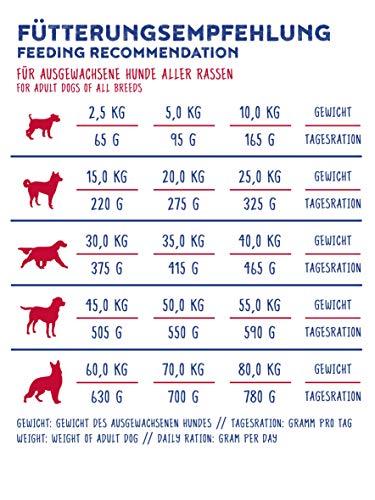 Bosch Hundefutter My Friend Kroketten 20 kg - 2